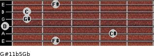 G#11b5/Gb for guitar on frets 2, 4, 0, 1, 1, 2