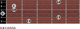 G#11b5/Gb for guitar on frets 2, 4, 0, 1, 1, 4
