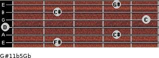 G#11b5/Gb for guitar on frets 2, 4, 0, 5, 2, 4