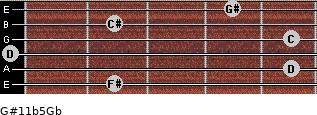 G#11b5/Gb for guitar on frets 2, 5, 0, 5, 2, 4