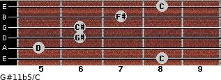 G#11b5/C for guitar on frets 8, 5, 6, 6, 7, 8