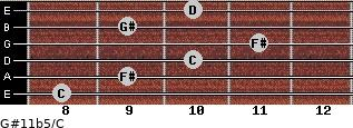 G#11b5/C for guitar on frets 8, 9, 10, 11, 9, 10