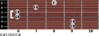 G#11b5/C# for guitar on frets 9, 9, 6, 6, 7, 8