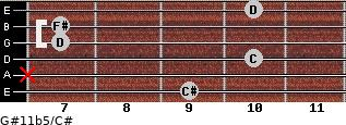 G#11b5/C# for guitar on frets 9, x, 10, 7, 7, 10