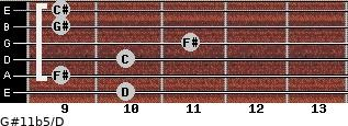 G#11b5/D for guitar on frets 10, 9, 10, 11, 9, 9