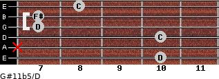 G#11b5/D for guitar on frets 10, x, 10, 7, 7, 8