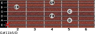 G#11b5/D for guitar on frets x, 5, 4, 5, 2, 4