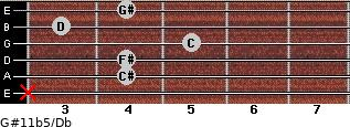 G#11b5/Db for guitar on frets x, 4, 4, 5, 3, 4