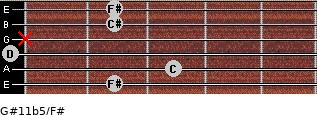 G#11b5/F# for guitar on frets 2, 3, 0, x, 2, 2