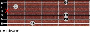 G#11b5/F# for guitar on frets 2, 4, 4, x, 1, 4