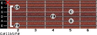 G#11b5/F# for guitar on frets 2, 5, 4, 5, 2, x