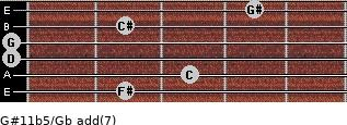 G#11b5/Gb add(7) guitar chord