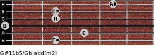G#11b5/Gb add(m2) guitar chord