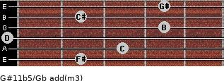 G#11b5/Gb add(m3) guitar chord