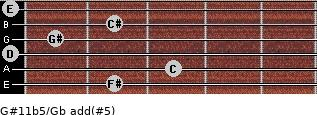 G#11b5/Gb add(#5) guitar chord