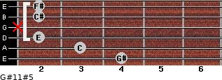 G#11#5 for guitar on frets 4, 3, 2, x, 2, 2