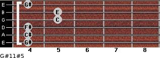 G#11#5 for guitar on frets 4, 4, 4, 5, 5, 4