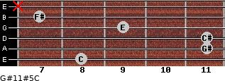 G#11#5/C for guitar on frets 8, 11, 11, 9, 7, x