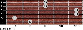 G#11#5/C for guitar on frets 8, 7, 11, 11, 9, 9