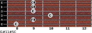G#11#5/C for guitar on frets 8, 9, 10, 9, 9, 9