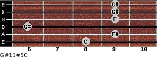 G#11#5/C for guitar on frets 8, 9, 6, 9, 9, 9