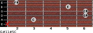 G#11#5/C for guitar on frets x, 3, 6, 6, 5, 2