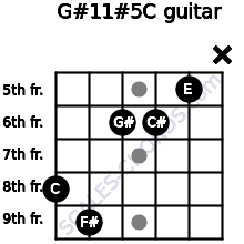 G#11#5/C for guitar on frets 8, 9, 6, 6, 5, x