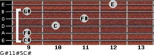 G#11#5/C# for guitar on frets 9, 9, 10, 11, 9, 12