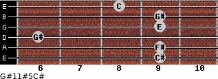 G#11#5/C# for guitar on frets 9, 9, 6, 9, 9, 8