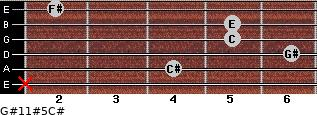 G#11#5/C# for guitar on frets x, 4, 6, 5, 5, 2