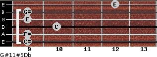 G#11#5/Db for guitar on frets 9, 9, 10, 9, 9, 12