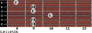 G#11#5/Db for guitar on frets 9, 9, 10, 9, 9, 8