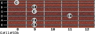 G#11#5/Db for guitar on frets 9, 9, 11, 9, 9, 8