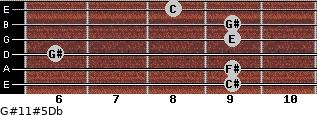 G#11#5/Db for guitar on frets 9, 9, 6, 9, 9, 8