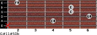 G#11#5/Db for guitar on frets x, 4, 6, 5, 5, 2