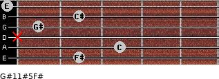 G#11#5/F# for guitar on frets 2, 3, x, 1, 2, 0