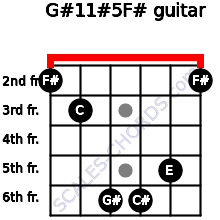 G#11#5/F# for guitar on frets 2, 3, 6, 6, 5, 2
