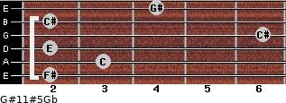 G#11#5/Gb for guitar on frets 2, 3, 2, 6, 2, 4