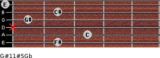 G#11#5/Gb for guitar on frets 2, 3, x, 1, 2, 0