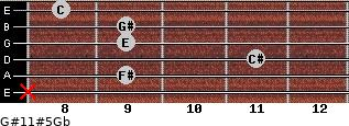 G#11#5/Gb for guitar on frets x, 9, 11, 9, 9, 8