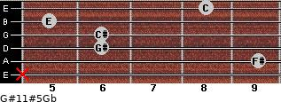 G#11#5/Gb for guitar on frets x, 9, 6, 6, 5, 8