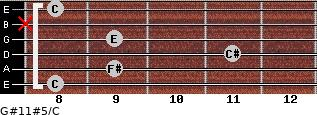 G#11#5/C for guitar on frets 8, 9, 11, 9, x, 8