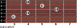 G#11#5/C for guitar on frets x, 3, 4, 6, 5, 4