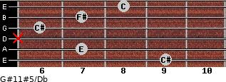 G#11#5/Db for guitar on frets 9, 7, x, 6, 7, 8