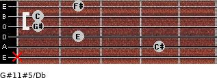 G#11#5/Db for guitar on frets x, 4, 2, 1, 1, 2