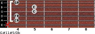 G#11#5/Db for guitar on frets x, 4, 4, 5, 5, 4