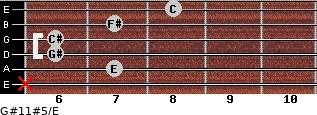 G#11#5/E for guitar on frets x, 7, 6, 6, 7, 8