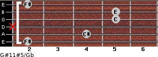 G#11#5/Gb for guitar on frets 2, 4, x, 5, 5, 2