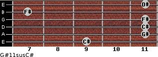 G#11sus/C# for guitar on frets 9, 11, 11, 11, 7, 11