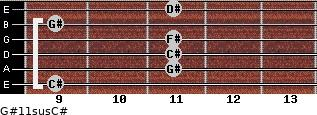 G#11sus/C# for guitar on frets 9, 11, 11, 11, 9, 11